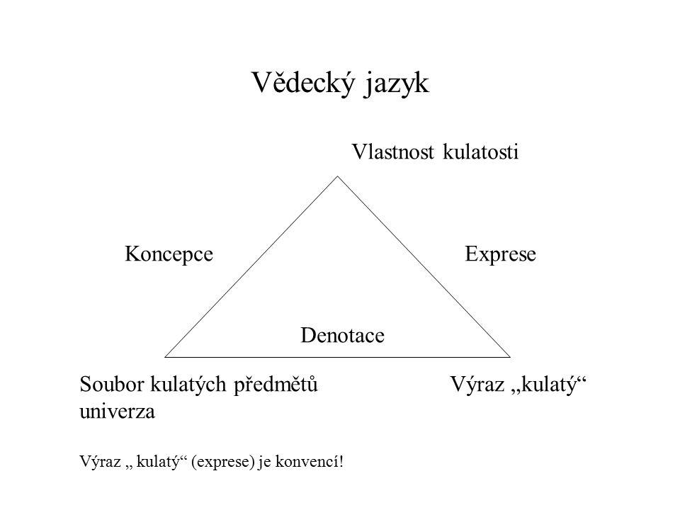 """Vědecký jazyk Vlastnost kulatosti Soubor kulatých předmětů Výraz """"kulatý"""" univerza Výraz """" kulatý"""" (exprese) je konvencí! Koncepce Exprese Denotace"""
