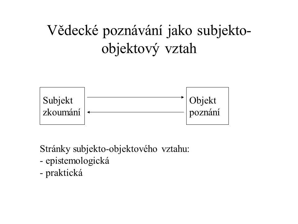 Vědecké poznávání jako subjekto- objektový vztah Subjekt zkoumání Objekt poznání Stránky subjekto-objektového vztahu: - epistemologická - praktická