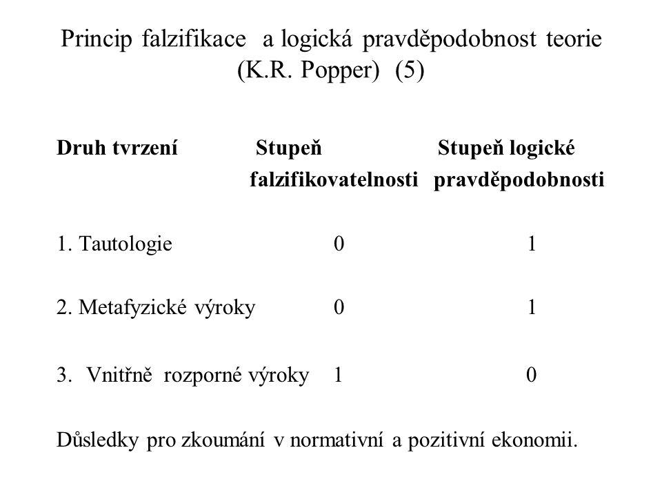 Princip falzifikace a logická pravděpodobnost teorie (K.R. Popper) (5) Druh tvrzení Stupeň Stupeň logické falzifikovatelnosti pravděpodobnosti 1. Taut