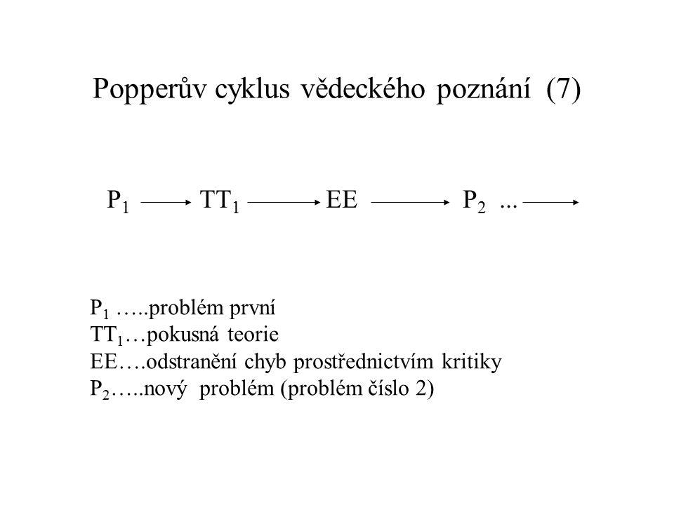 Popperův cyklus vědeckého poznání (7) P 1 TT 1 EE P 2... P 1 …..problém první TT 1 …pokusná teorie EE….odstranění chyb prostřednictvím kritiky P 2 …..