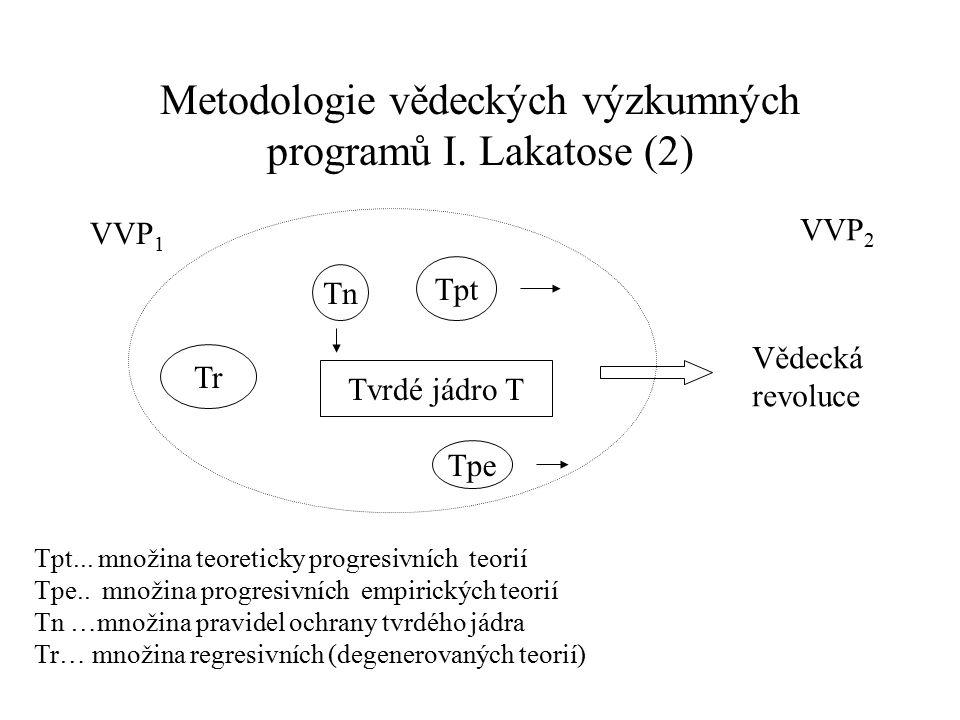 Metodologie vědeckých výzkumných programů I. Lakatose (2) Tpt... množina teoreticky progresivních teorií Tpe.. množina progresivních empirických teori