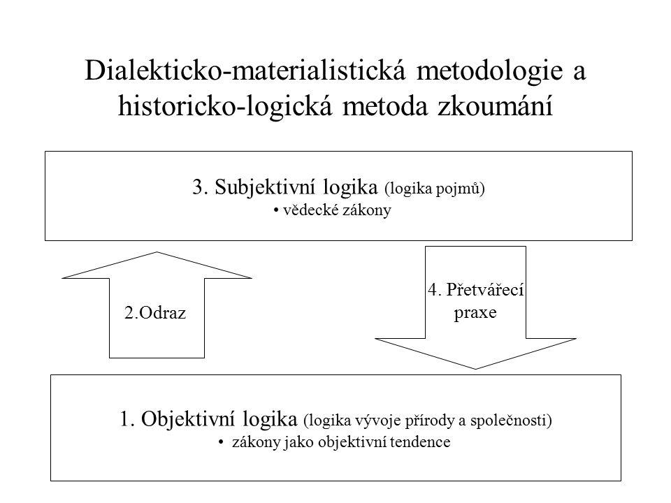 Dialekticko-materialistická metodologie a historicko-logická metoda zkoumání 1. Objektivní logika (logika vývoje přírody a společnosti) zákony jako ob