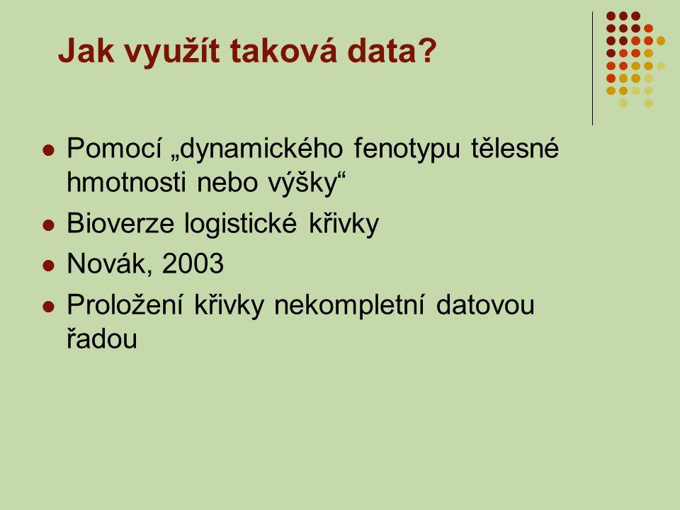 Jak využít taková data.