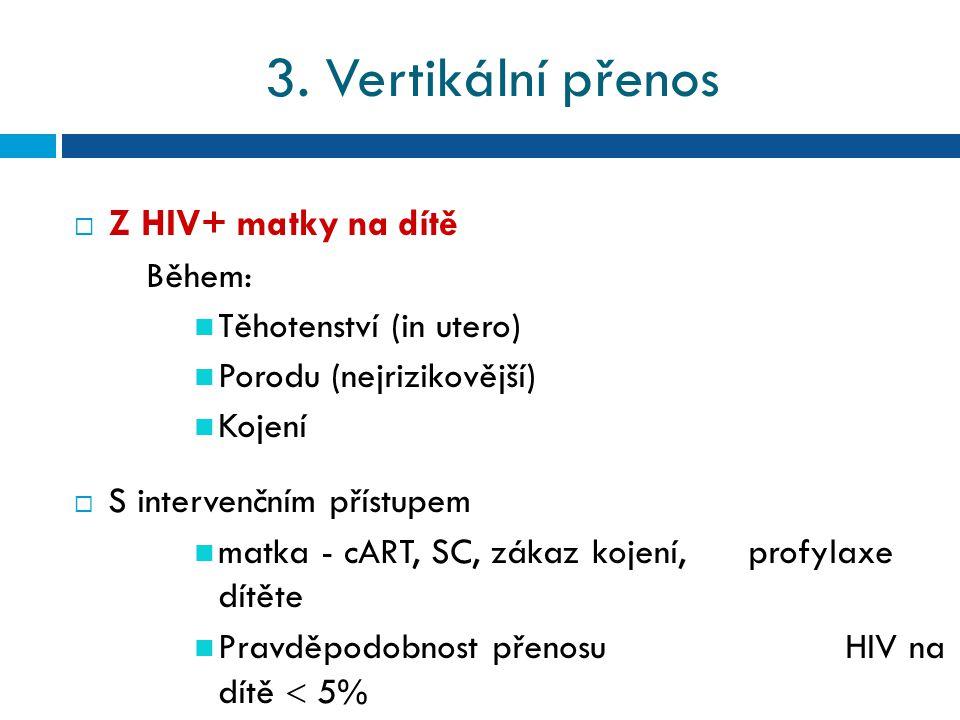 3. Vertikální přenos  Z HIV+ matky na dítě Během: Těhotenství (in utero) Porodu (nejrizikovější) Kojení  S intervenčním přístupem matka - cART, SC,