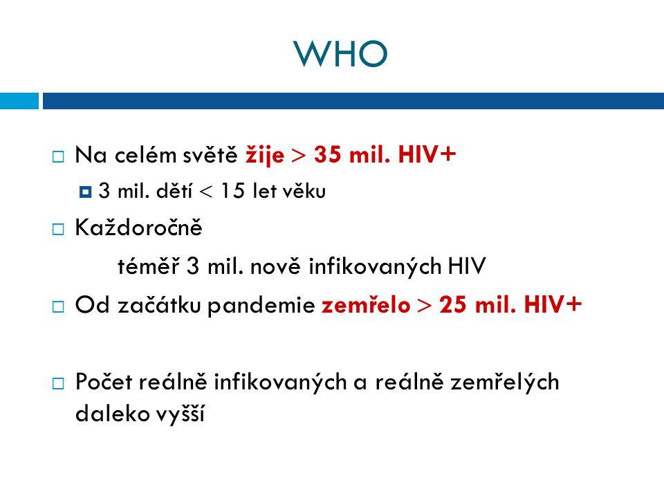 WHO  Na celém světě žije  35 mil.HIV+  3 mil. dětí  15 let věku  Každoročně téměř 3 mil.