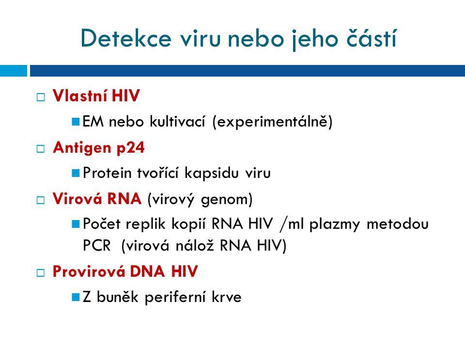Detekce viru nebo jeho částí  Vlastní HIV EM nebo kultivací (experimentálně)  Antigen p24 Protein tvořící kapsidu viru  Virová RNA (virový genom) Počet replik kopií RNA HIV /ml plazmy metodou PCR (virová nálož RNA HIV)  Provirová DNA HIV Z buněk periferní krve