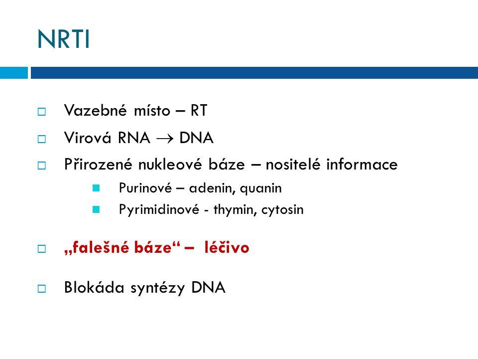 """NRTI  Vazebné místo – RT  Virová RNA  DNA  Přirozené nukleové báze – nositelé informace Purinové – adenin, quanin Pyrimidinové - thymin, cytosin  """"falešné báze – léčivo  Blokáda syntézy DNA"""