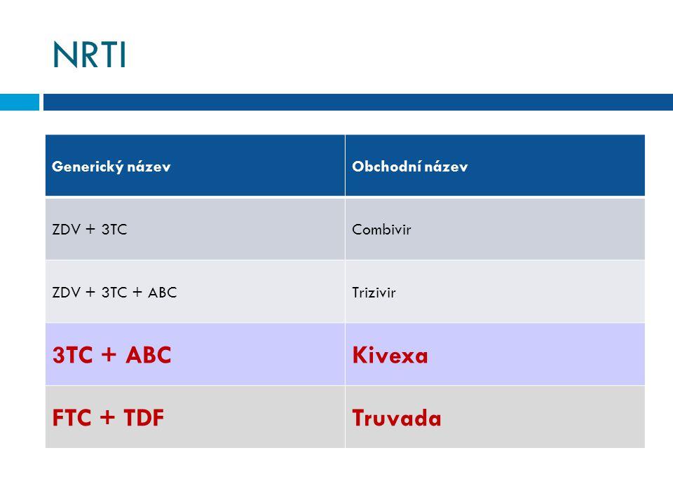 NRTI Generický názevObchodní název ZDV + 3TCCombivir ZDV + 3TC + ABCTrizivir 3TC + ABCKivexa FTC + TDFTruvada