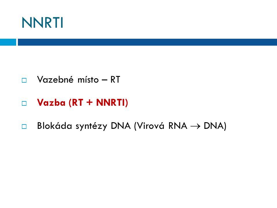 NNRTI  Vazebné místo – RT  Vazba (RT + NNRTI)  Blokáda syntézy DNA (Virová RNA  DNA)