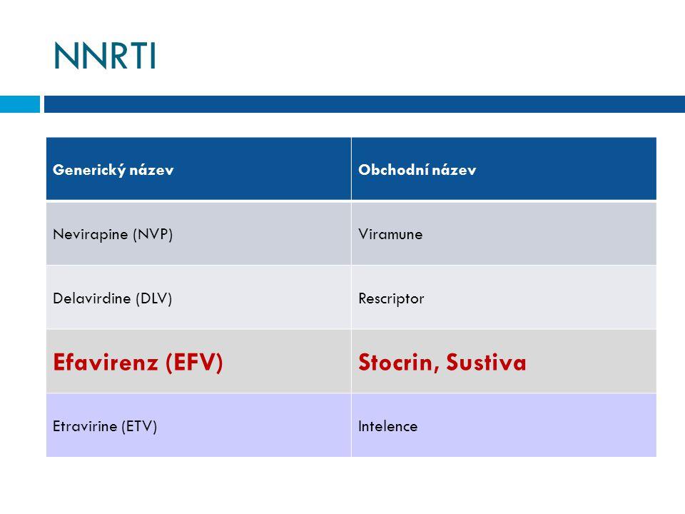 NNRTI Generický názevObchodní název Nevirapine (NVP)Viramune Delavirdine (DLV)Rescriptor Efavirenz (EFV)Stocrin, Sustiva Etravirine (ETV)Intelence
