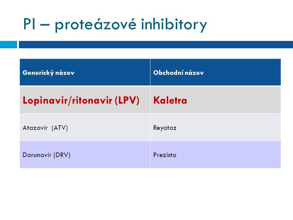 PI – proteázové inhibitory Generický názevObchodní název Lopinavir/ritonavir (LPV)Kaletra Atazavir (ATV)Reyataz Darunavir (DRV)Prezista