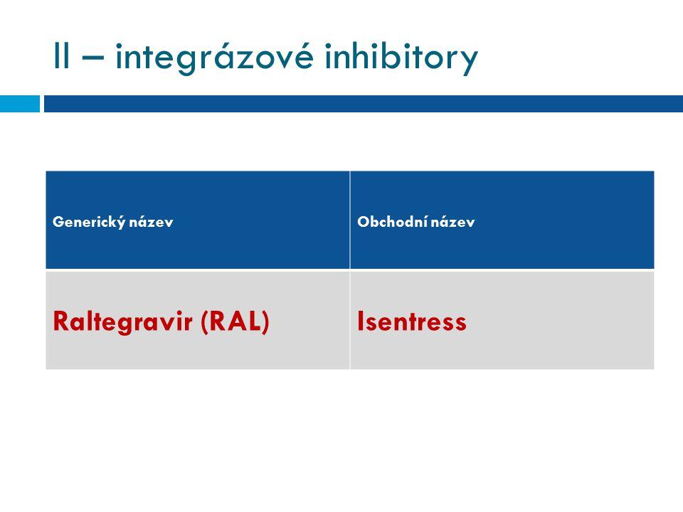 II – integrázové inhibitory Generický názevObchodní název Raltegravir (RAL)Isentress