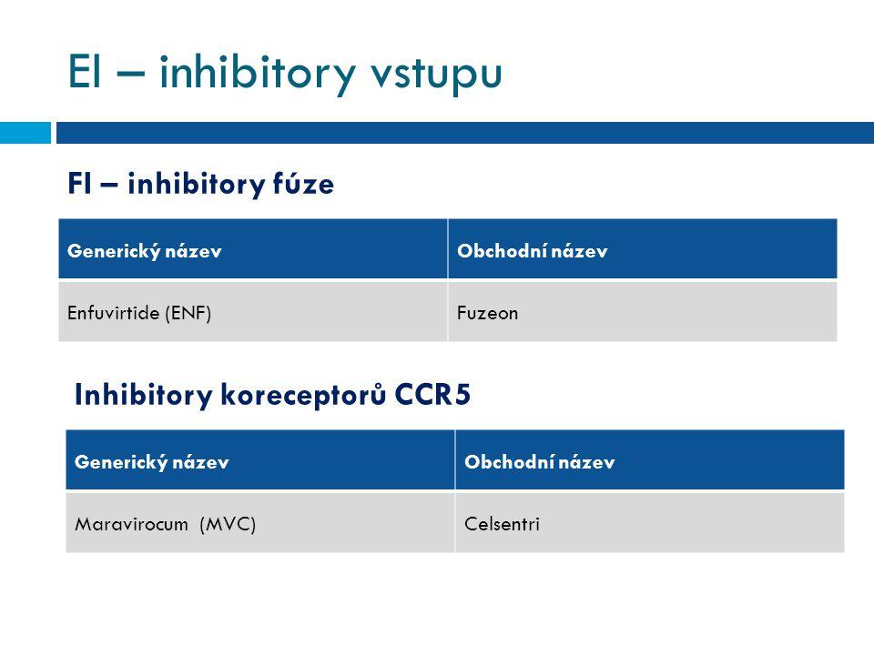 EI – inhibitory vstupu Generický názevObchodní název Enfuvirtide (ENF)Fuzeon Generický názevObchodní název Maravirocum (MVC)Celsentri FI – inhibitory fúze Inhibitory koreceptorů CCR5