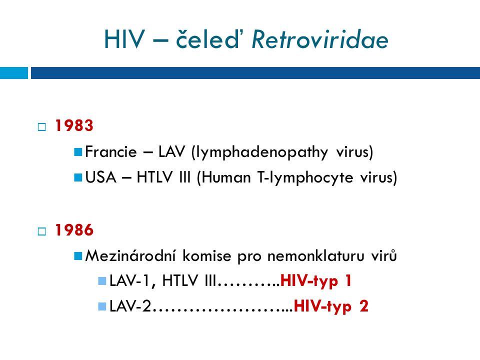 HIV – čeleď Retroviridae  1983 Francie – LAV (lymphadenopathy virus) USA – HTLV III (Human T-lymphocyte virus)  1986 Mezinárodní komise pro nemonklaturu virů LAV-1, HTLV III………..HIV-typ 1 LAV-2…………………...HIV-typ 2