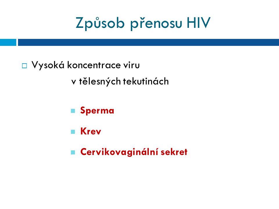 Způsob přenosu HIV  Akceptované možnosti způsobu přenosu: 1.