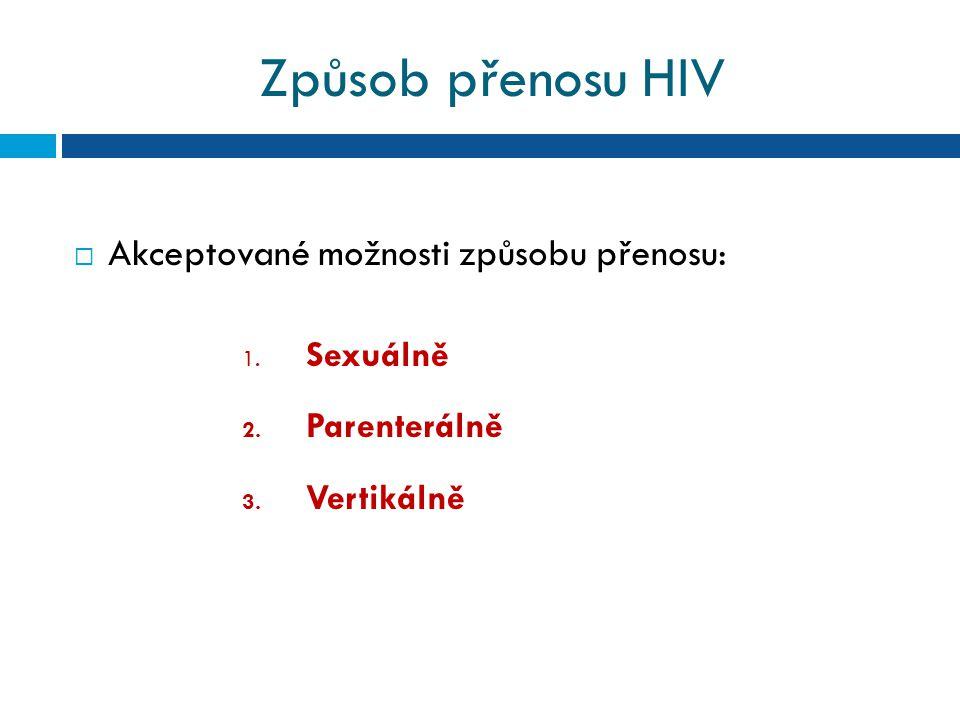 Počet HIV+ v ČR k 31.7.2012  Občané ČR 1796  Cizinci 354  Celkem 2150  Zemřelo 256  Absolutní počet HIV+ stále narůstá