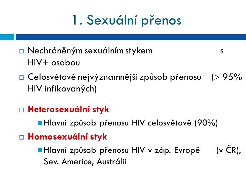 1. Sexuální přenos  Nechráněným sexuálním stykem s HIV+ osobou  Celosvětově nejvýznamnější způsob přenosu (  95% HIV infikovaných)  Heterosexuální