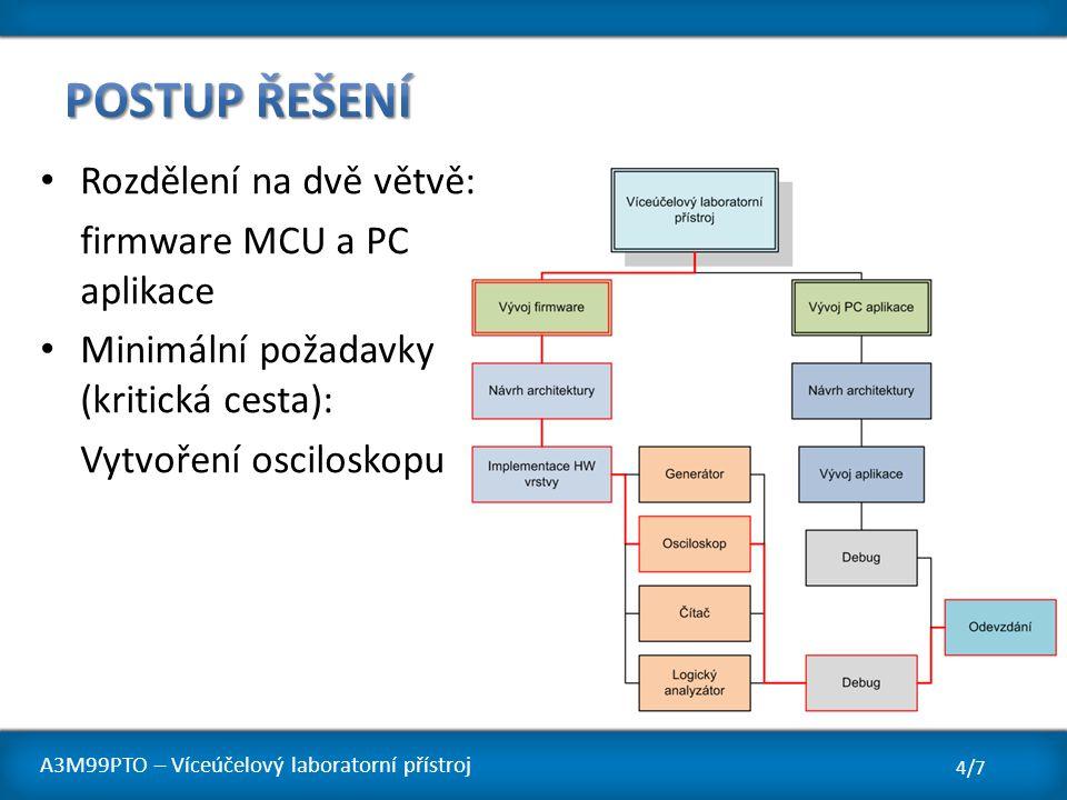 Rozdělení na dvě větvě: firmware MCU a PC aplikace Minimální požadavky (kritická cesta): Vytvoření osciloskopu 4/7 A3M99PTO – Víceúčelový laboratorní