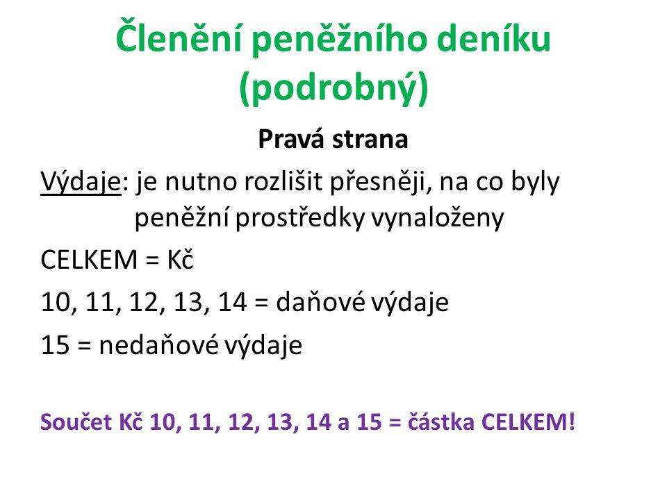 Členění peněžního deníku (podrobný) Pravá strana Výdaje: je nutno rozlišit přesněji, na co byly peněžní prostředky vynaloženy CELKEM = Kč 10, 11, 12,