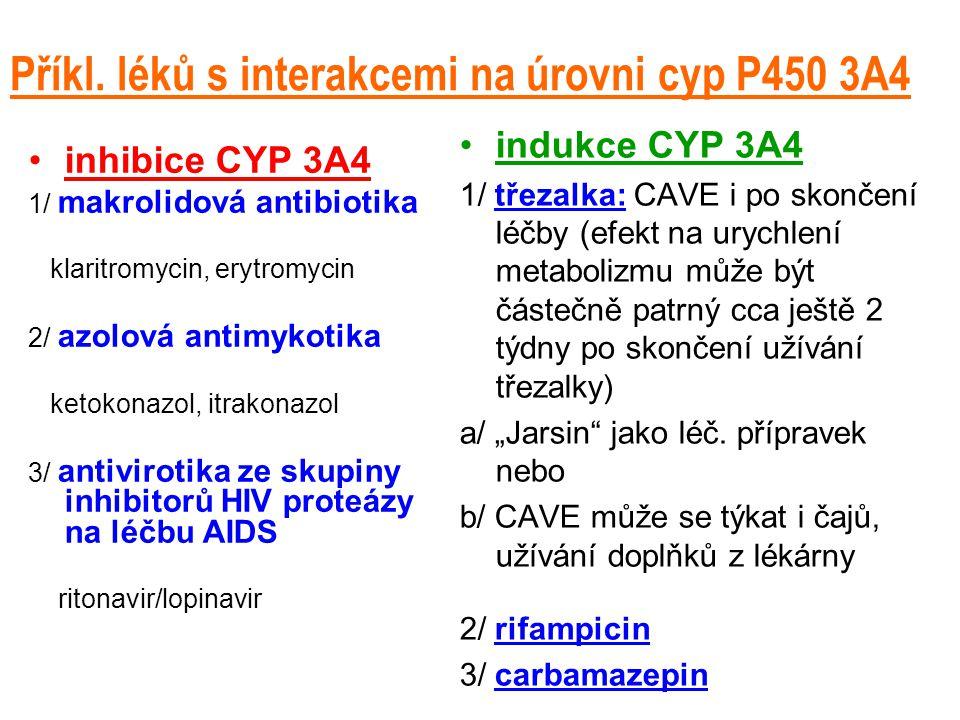 Příkl. léků s interakcemi na úrovni cyp P450 3A4 inhibice CYP 3A4 1/ makrolidová antibiotika klaritromycin, erytromycin 2/ azolová antimykotika ketoko