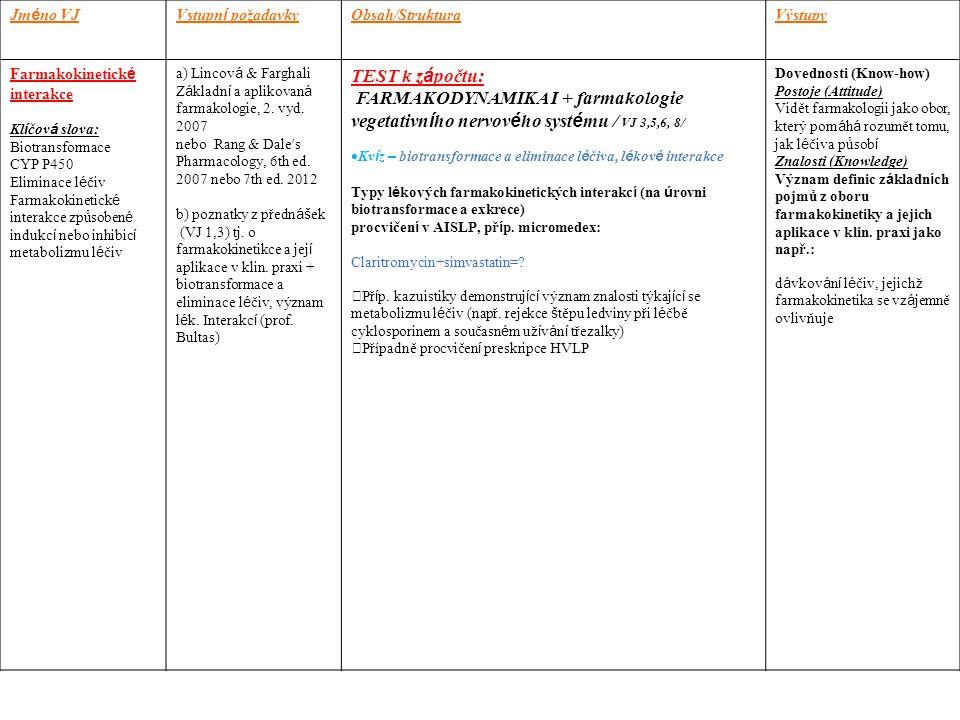 Jm é no VJVstupn í požadavky Obsah/StrukturaVýstupy Farmakokinetick é interakce Kl í čov á slova: Biotransformace CYP P450 Eliminace l é čiv Farmakoki