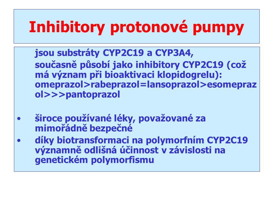 Inhibitory protonové pumpy jsou substráty CYP2C19 a CYP3A4, současně působí jako inhibitory CYP2C19 (což má význam při bioaktivaci klopidogrelu): omep