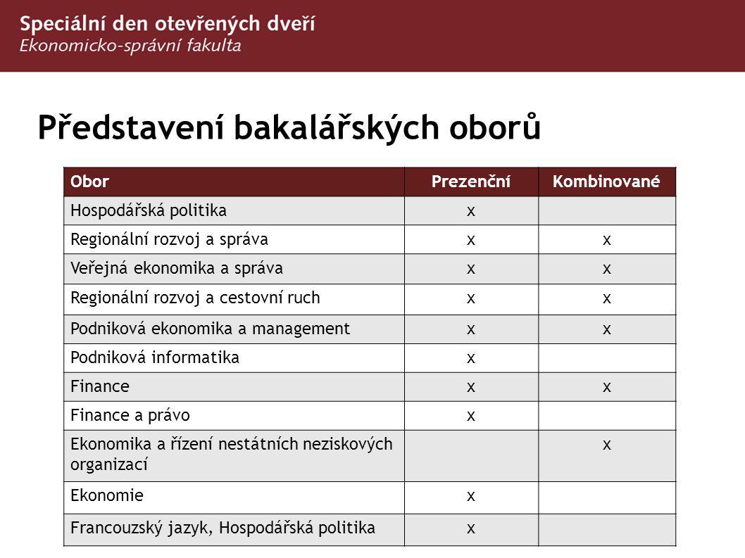 Představení bakalářských oborů OborPrezenčníKombinované Hospodářská politikax Regionální rozvoj a správaxx Veřejná ekonomika a správaxx Regionální roz
