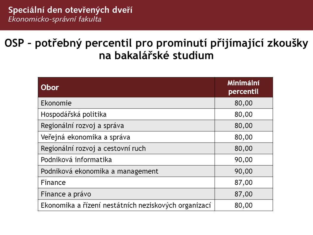 OSP – potřebný percentil pro prominutí přijímající zkoušky na bakalářské studium Obor Minimální percentil Ekonomie 80,00 Hospodářská politika 80,00 Re