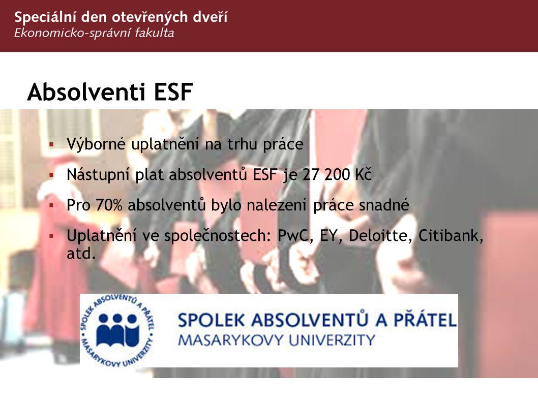 Absolventi ESF  Výborné uplatnění na trhu práce  Nástupní plat absolventů ESF je 27 200 Kč  Pro 70% absolventů bylo nalezení práce snadné  Uplatně