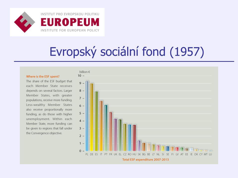Evropský sociální fond (1957)