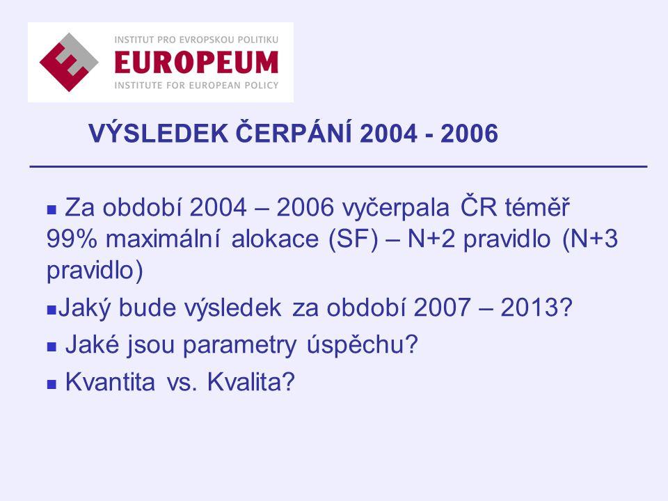 Za období 2004 – 2006 vyčerpala ČR téměř 99% maximální alokace (SF) – N+2 pravidlo (N+3 pravidlo) Jaký bude výsledek za období 2007 – 2013.