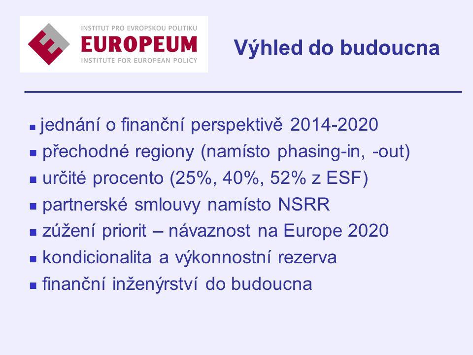 jednání o finanční perspektivě 2014-2020 přechodné regiony (namísto phasing-in, -out) určité procento (25%, 40%, 52% z ESF) partnerské smlouvy namísto NSRR zúžení priorit – návaznost na Europe 2020 kondicionalita a výkonnostní rezerva finanční inženýrství do budoucna Výhled do budoucna