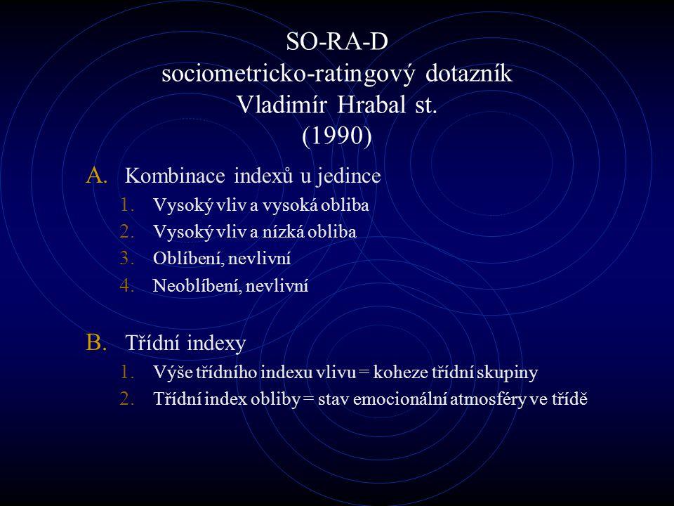 SO-RA-D sociometricko-ratingový dotazník Vladimír Hrabal st. (1990) A. Kombinace indexů u jedince 1. Vysoký vliv a vysoká obliba 2. Vysoký vliv a nízk