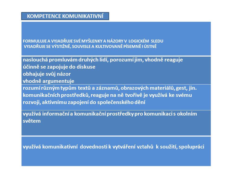 2.odpověď VERBÁLNÍ KOMUNIKACE postup/struktura VERBÁLNÍ KOMUNIKACE postup/struktura 1.