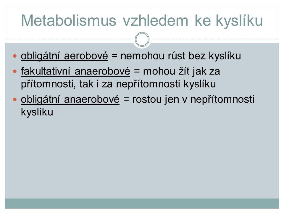 Metabolismus vzhledem ke kyslíku obligátní aerobové = nemohou růst bez kyslíku fakultativní anaerobové = mohou žít jak za přítomnosti, tak i za nepřít