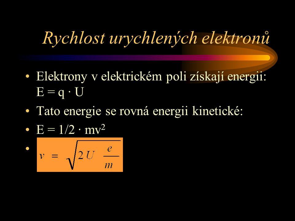 Rychlost urychlených elektronů Elektrony v elektrickém poli získají energii: E = q · U Tato energie se rovná energii kinetické: E = 1/2 · mv 2