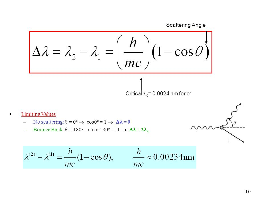 porovnání pravých stran podtržených rovnic: Tzv. Comptonova vlnová délka elektronu Pokračování odvození