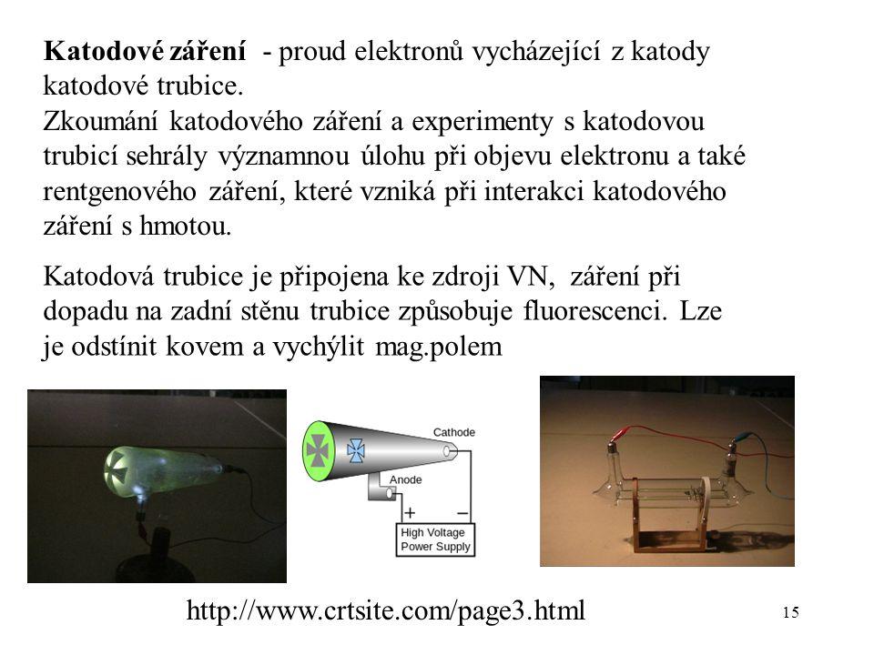 14 Kroky k objevení stavby atomu Základní experimenty: Objev elektrolýzy Objev elektrolýzy (M. Faraday – 1833) – hmotnost vyloučené látky na elektrodě
