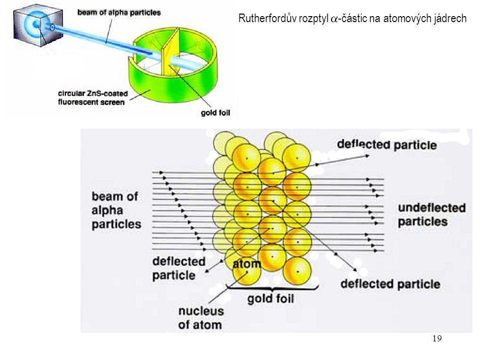 18 Rutherfordův experiment byl experiment provedený v roce 1911 na univerzitě v Manchesteru. Experiment provedli Hans Geiger a Ernest Marsden pod vede