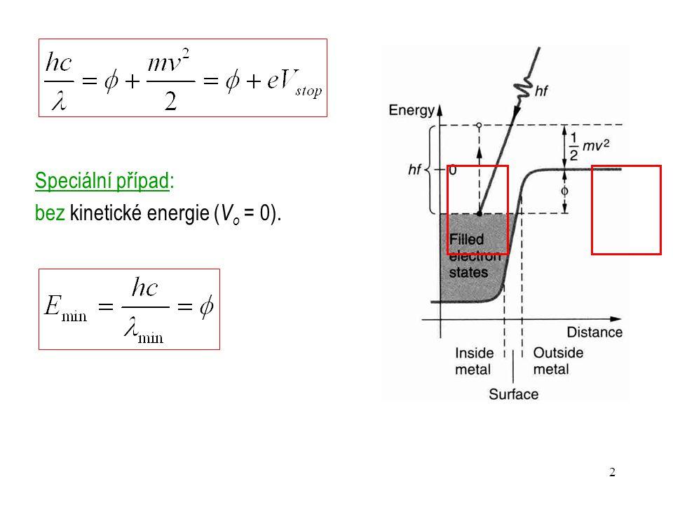1 Kvantové vysvětlení fotoelektrického jevu Fotoelektrický jev vysvětlil Einstein pomocí Planckovy kvantové hypotézy Fotoelektrický jev : Světlo vyráž