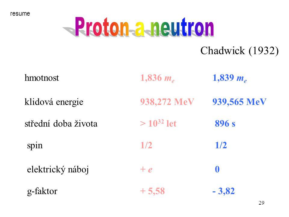 28 Objev neutronu Podobně jako v případě objevu protonu byly použity částice alfa, které tentokráte ostřelovaly jádra Be. Ve Wilsonově mlžné komoře by