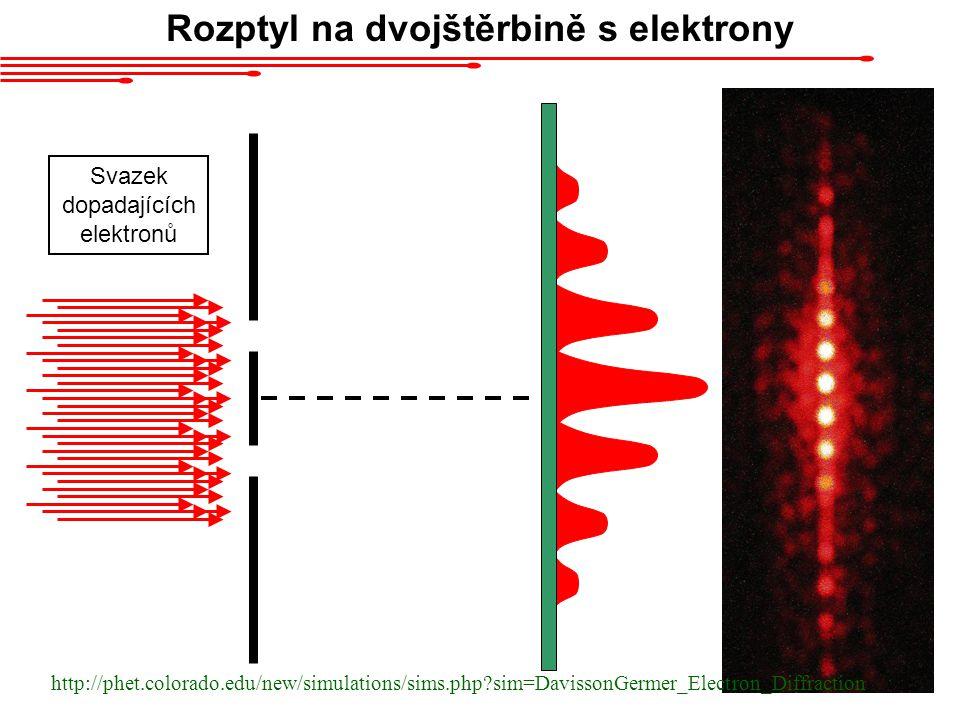 35 Rozptyl na dvojštěrbině s elektrony Ocelová kuličkaZnačme si, kam kuličky dopadly. Dopadne na jedno místo na stínítku. Kulička může při průchodu št