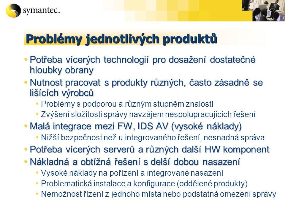 Problémy jednotlivých produktů Potřeba vícerých technologií pro dosažení dostatečné hloubky obrany Potřeba vícerých technologií pro dosažení dostatečné hloubky obrany Nutnost pracovat s produkty různých, často zásadně se lišících výrobců Nutnost pracovat s produkty různých, často zásadně se lišících výrobců Problémy s podporou a různým stupněm znalostí Zvýšení složitosti správy navzájem nespolupracujících řešení Malá integrace mezi FW, IDS AV (vysoké náklady) Malá integrace mezi FW, IDS AV (vysoké náklady) Nižší bezpečnost než u integrovaného řešení, nesnadná správa Potřeba vícerých serverů a různých další HW komponent Potřeba vícerých serverů a různých další HW komponent Nákladná a obtížná řešení s delší dobou nasazení Nákladná a obtížná řešení s delší dobou nasazení Vysoké náklady na pořízení a integrované nasazení Problematická instalace a konfigurace (oddělené produkty) Nemožnost řízení z jednoho místa nebo podstatná omezení správy