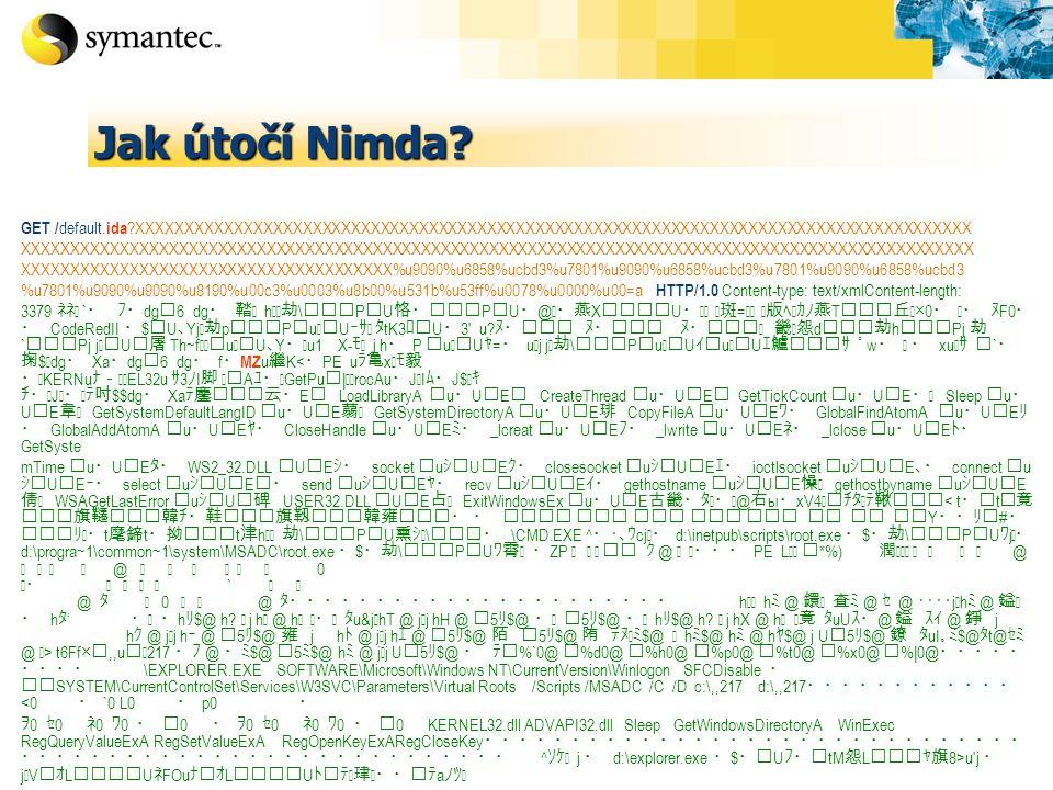 Jak útočí Nimda. GET / default.