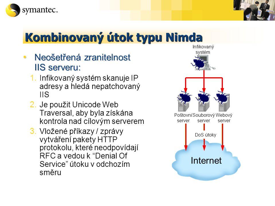 Kombinovaný útok typu Nimda Neošetřená zranitelnost IIS serveru: Neošetřená zranitelnost IIS serveru: 1. Infikovaný systém skanuje IP adresy a hledá n