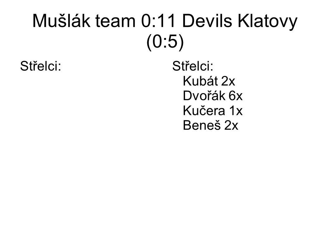 Mušlák team 0:11 Devils Klatovy (0:5) Střelci:Střelci: Kubát 2x Dvořák 6x Kučera 1x Beneš 2x