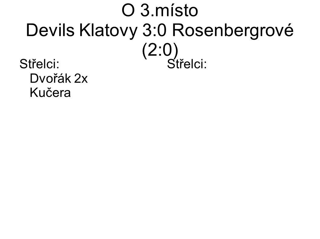 O 3.místo Devils Klatovy 3:0 Rosenbergrové (2:0) Střelci: Dvořák 2x Kučera Střelci: