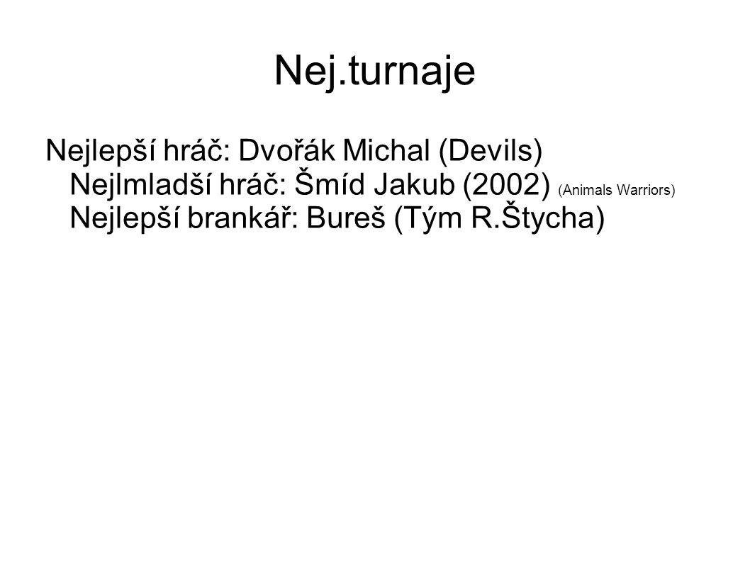 Nej.turnaje Nejlepší hráč: Dvořák Michal (Devils) Nejlmladší hráč: Šmíd Jakub (2002) (Animals Warriors) Nejlepší brankář: Bureš (Tým R.Štycha)