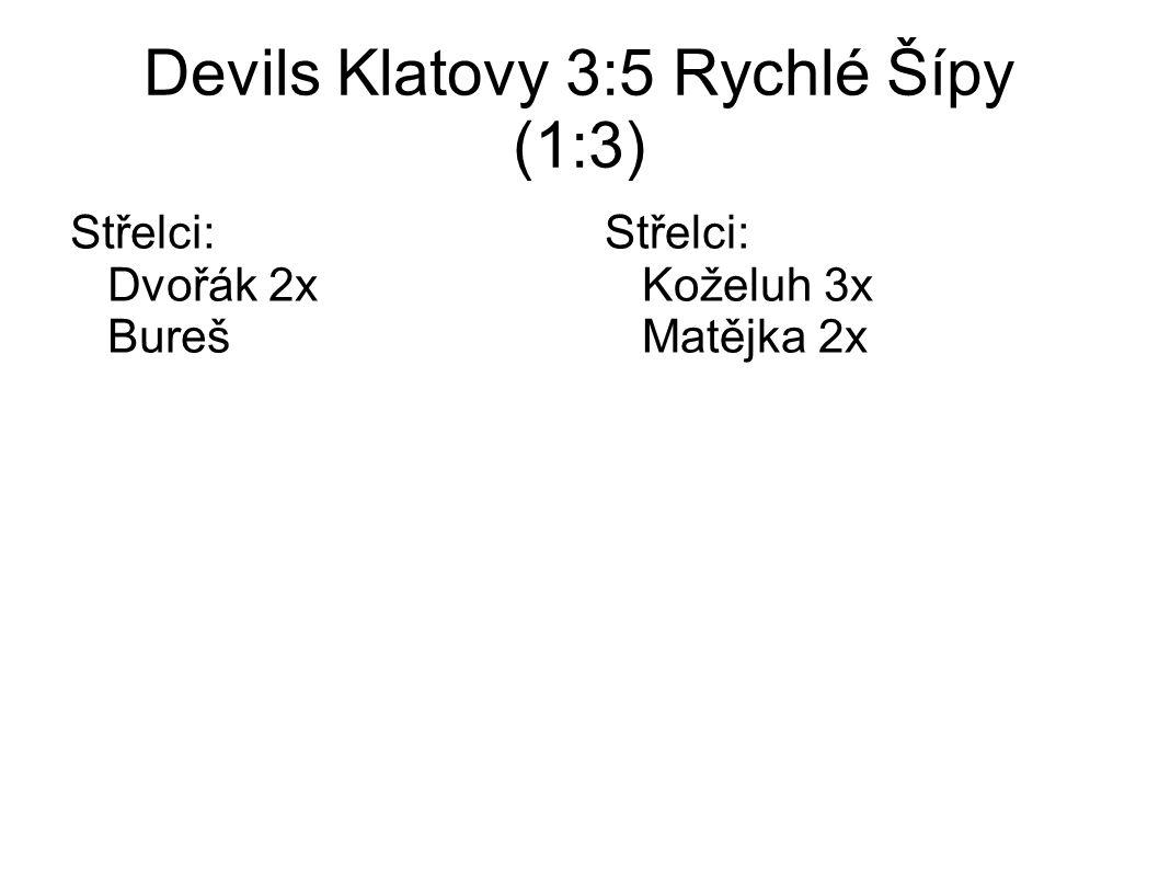 Devils Klatovy 3:5 Rychlé Šípy (1:3) Střelci: Dvořák 2x Bureš Střelci: Koželuh 3x Matějka 2x