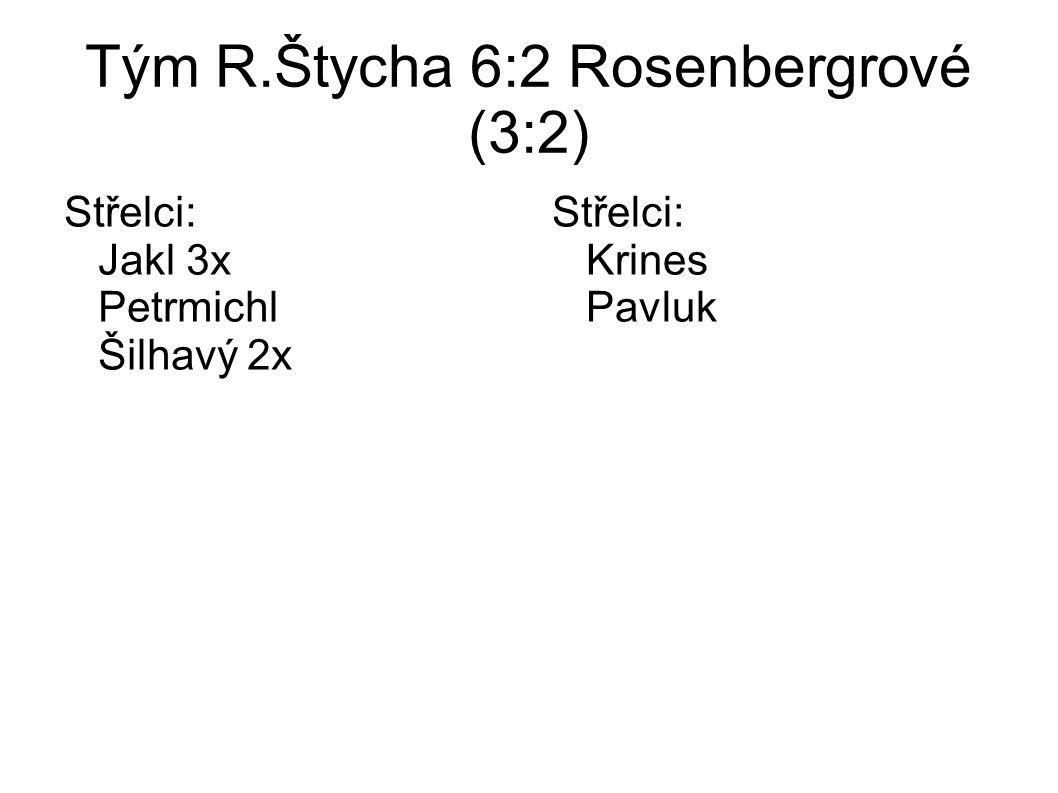 Tým R.Štycha 6:2 Rosenbergrové (3:2) Střelci: Jakl 3x Petrmichl Šilhavý 2x Střelci: Krines Pavluk